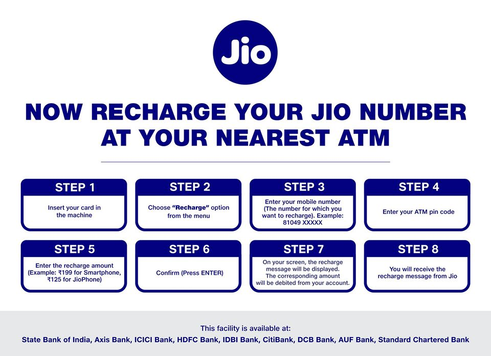 Recharge Mobile Jio Number at your Nearest ATM